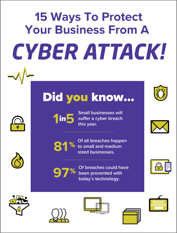 15 Ways To Protect Your Business From A CYBER ATTACK!